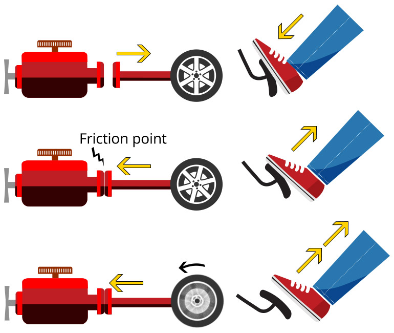When Your Car Is In Neutral The Gear Shift Moves Freely This Means That Not Should Be Used Motor Running But