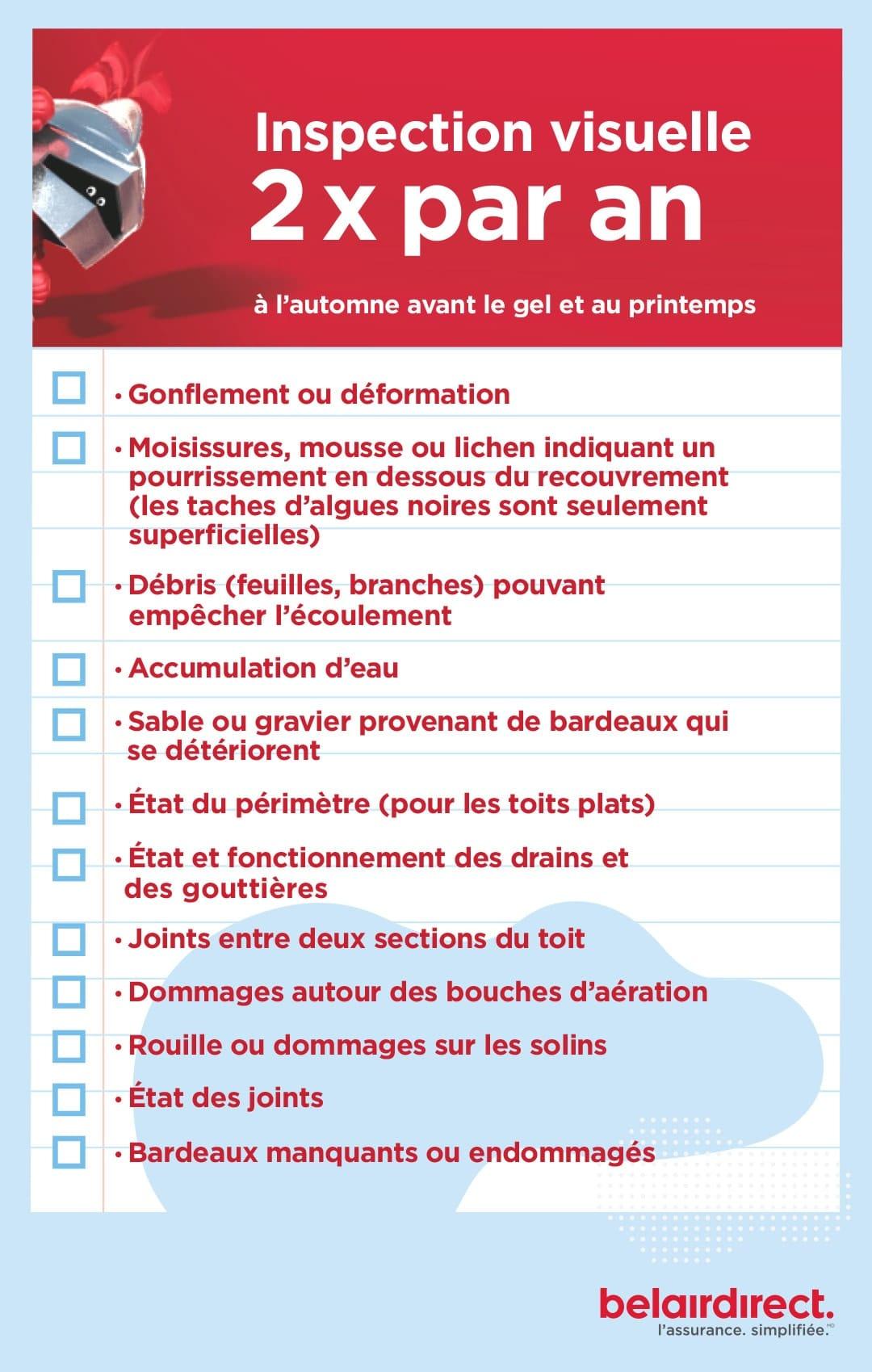 Toitures_article_français